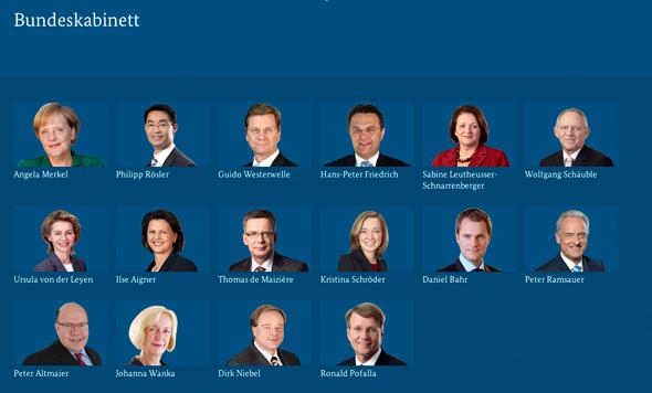 Das noch aktuelle Bundeskabinett